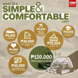 simple and comfortable life